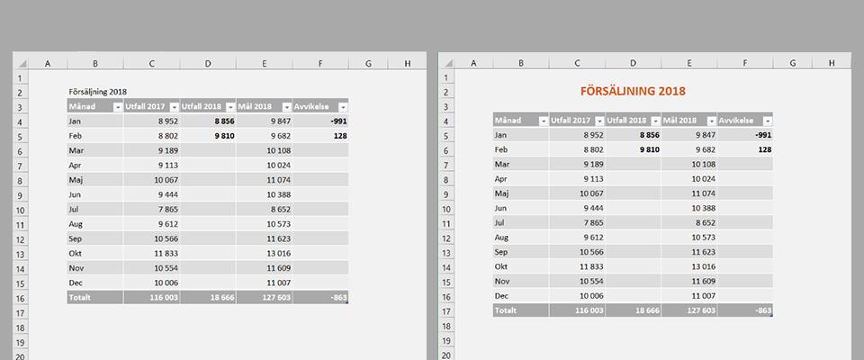 Tips för snyggare Excel