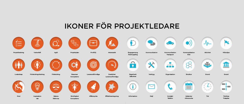 Ikoner för projektledning