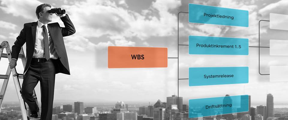 Så tar du fram WBS i ett agilt projekt